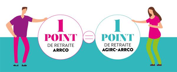 Retraite Complementaire Fusion Agirc Arrco
